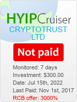 https://hyip-cruiser.com/details/lid/6152/