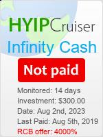 https://hyip-cruiser.com/details/lid/7459/