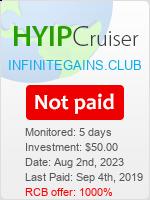 https://hyip-cruiser.com/details/lid/7566/