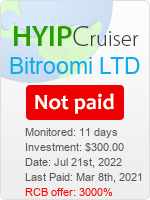 Monitored by hyipavenue.com